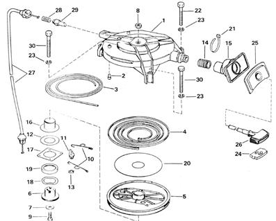 Kit starter JOHNSON-EVINRUDE 20-35Cv (1980-2005)